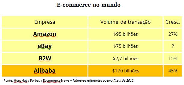 ecommerce_mundo_tabela